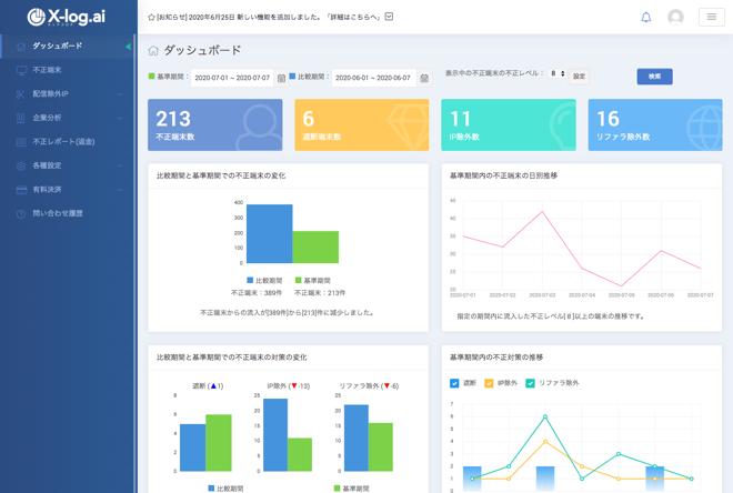 X-log.aiの管理画面1